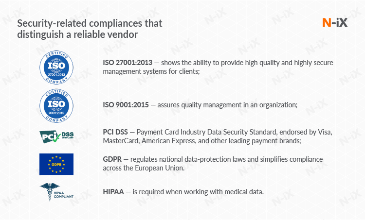 Security regulations in software engineering outsourcing