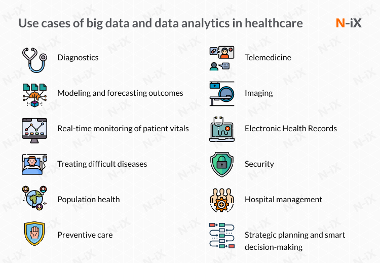 use cases of big data in healthcare