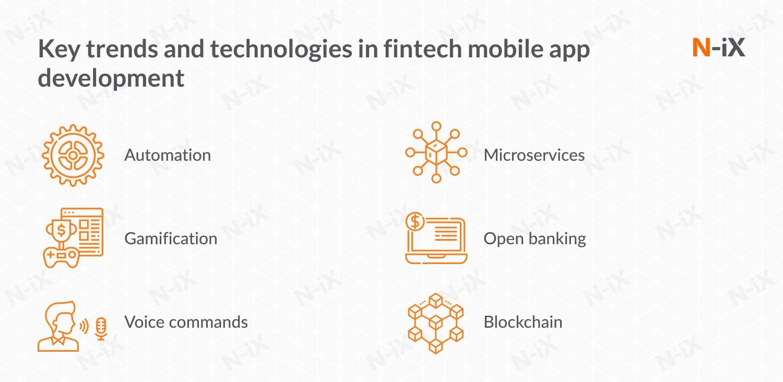 Trends in fintech mobile app development