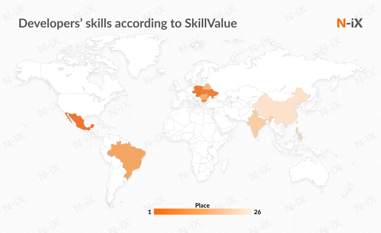 Skill Value of developers in three major outsourcing destinations: Eastern Europe is the best place to outsource front-end development to