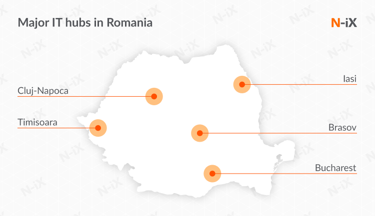 Locations to look for a dedicated development team in Romania