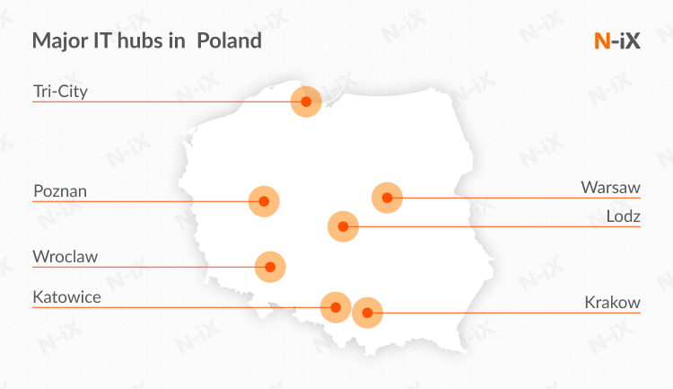 Locations to look for a dedicated development team in Poland