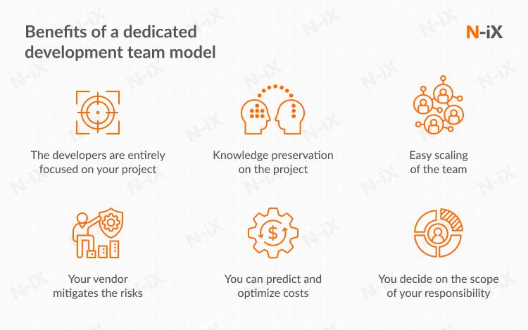 dedicated development team: key benefits