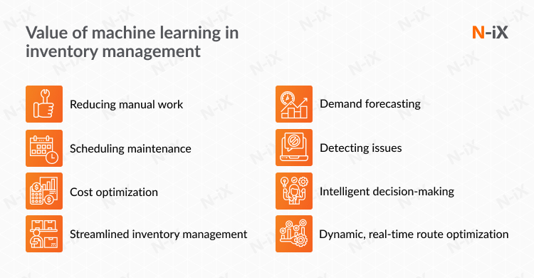 machine learning in automation in inventory management