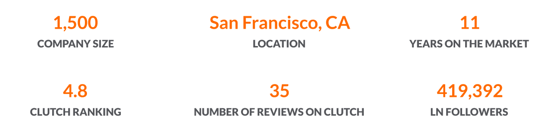 One of the top cloud consulting companies in San Francisco
