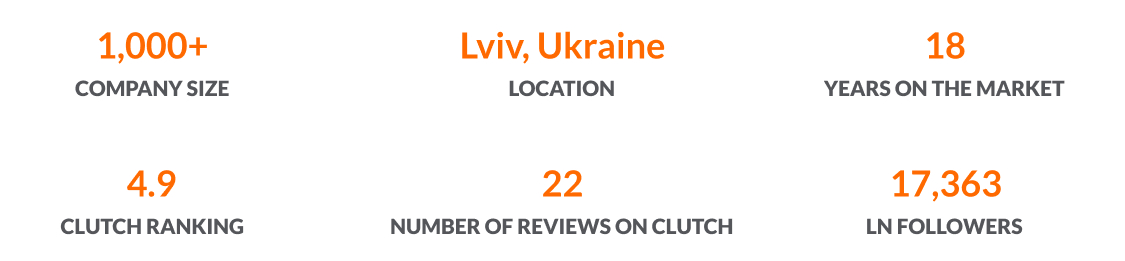 One of the leading cloud consulting companies in Lviv