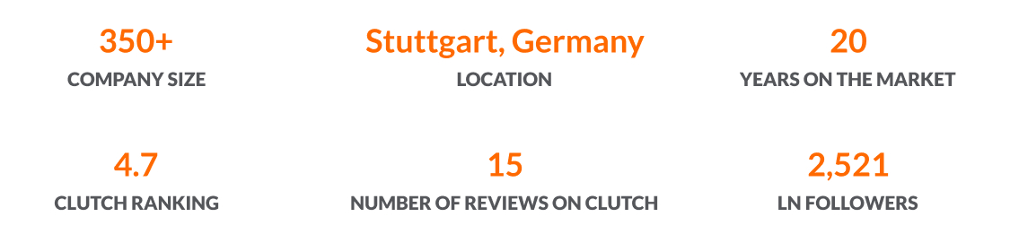 One of the top cloud consulting companies in Germany