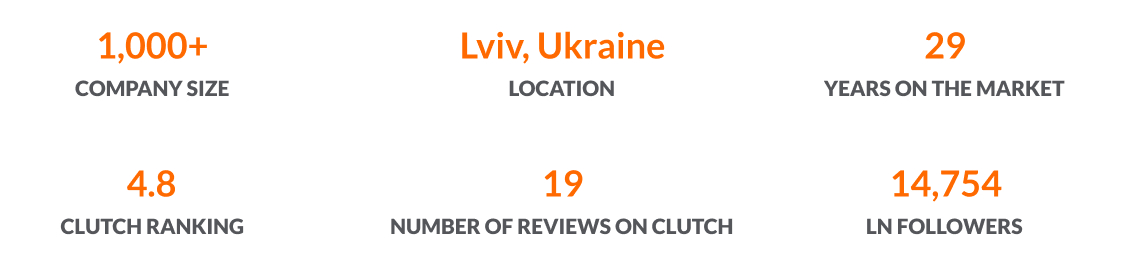 One of the top cloud consulting companies in Ukraine
