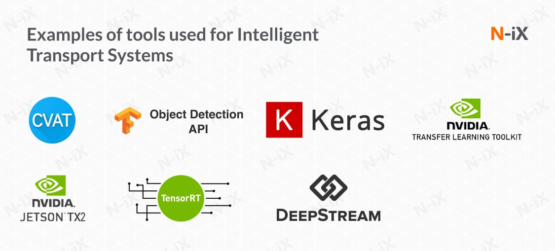 tools used in Intelligent transport systems
