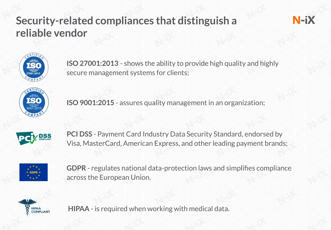 Security compliances your IoT app development company should have