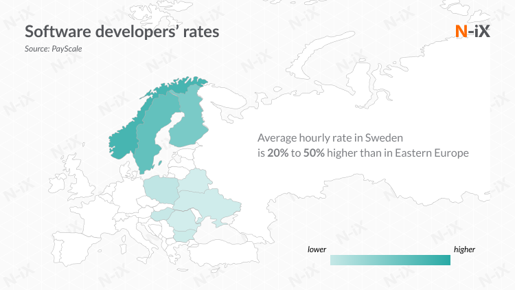 Software developer's rates in Sweden, Ukraine, Eastern Europe and some Nordic countries