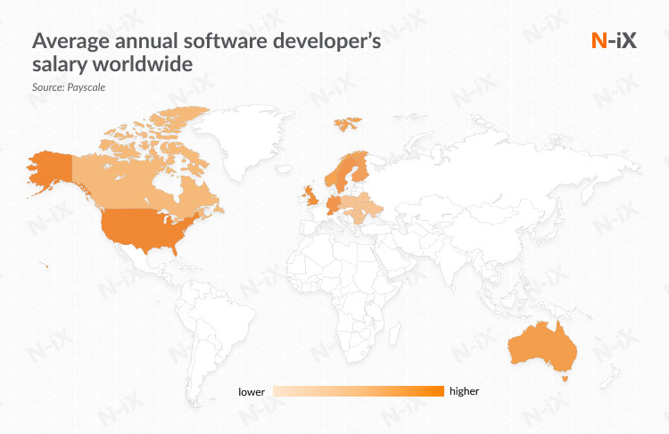 developers rates in Belarus and worldwide