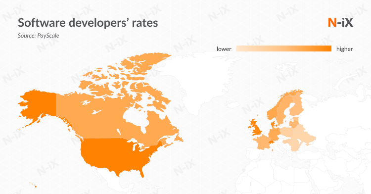 Rates of software developers in Romania, Ukraine, and worldwide