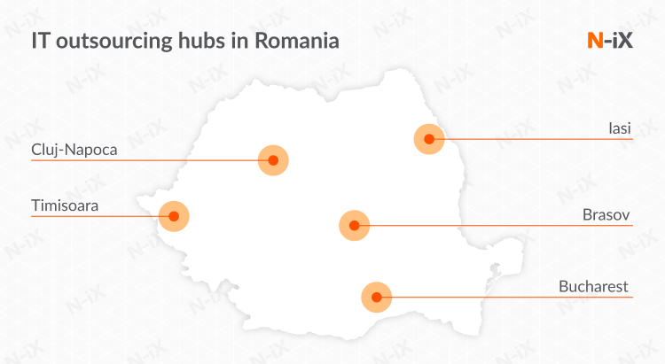 IT outsourcing hubs in Romania: Bacharest, Cluj-Napoca, Timișoara, and Iasi