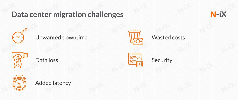 top 5 data center migration challenges
