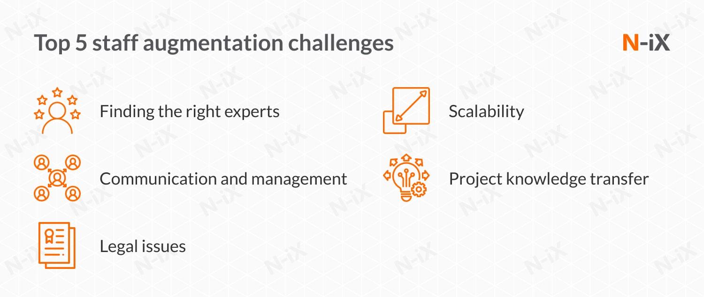 Top 5 staff augmentation challenges