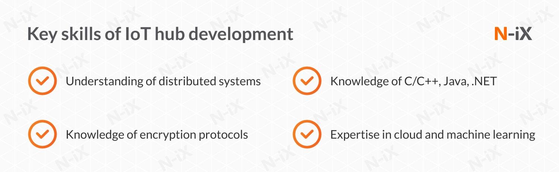 Skills needed for IoT hub development