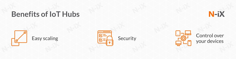IoT hub: benefits