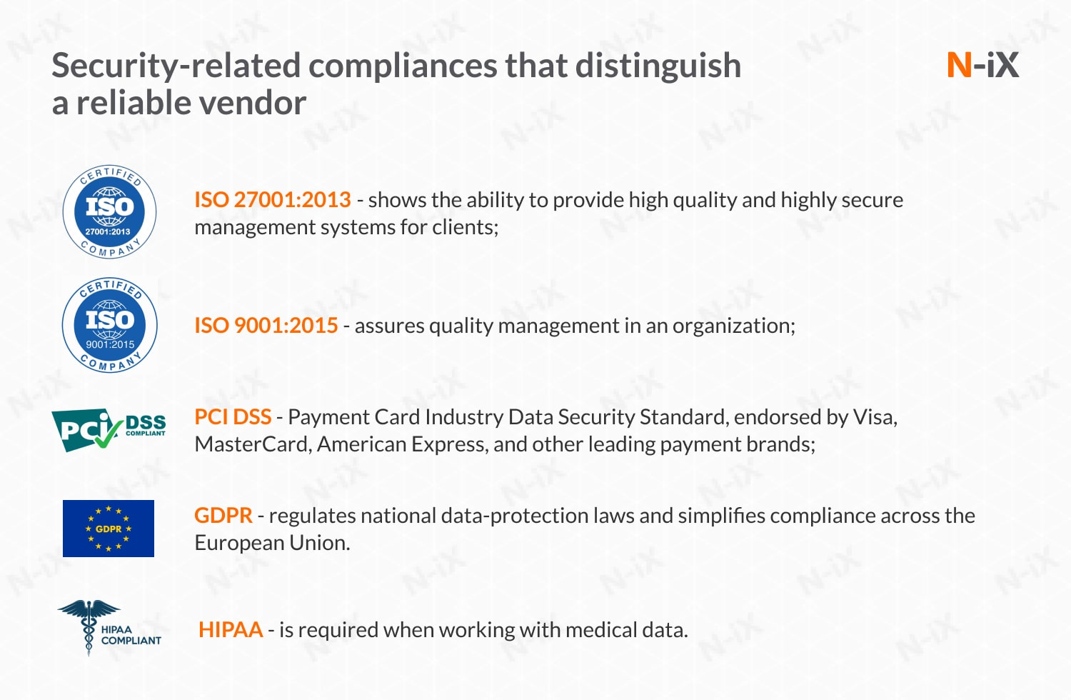 IT offshore outsourcing: security compliances