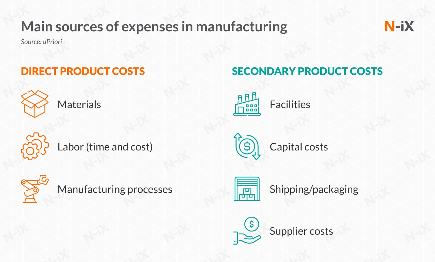cost reduction in manufacturing industry