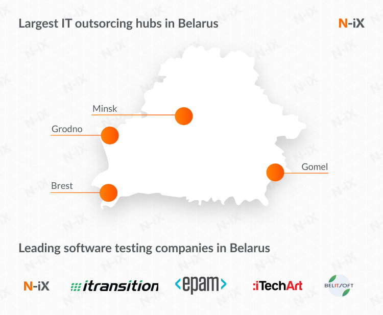 Biggest It hubs in Belarus for outsourcing software testing