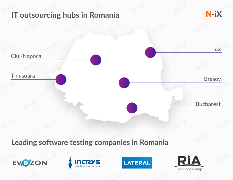 Software development hubs in Romania: which places are the best for Test automation outsourcing?