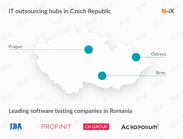 Largest IT hubs in Czech Republic: where do you find best software testing outsourcing companies?