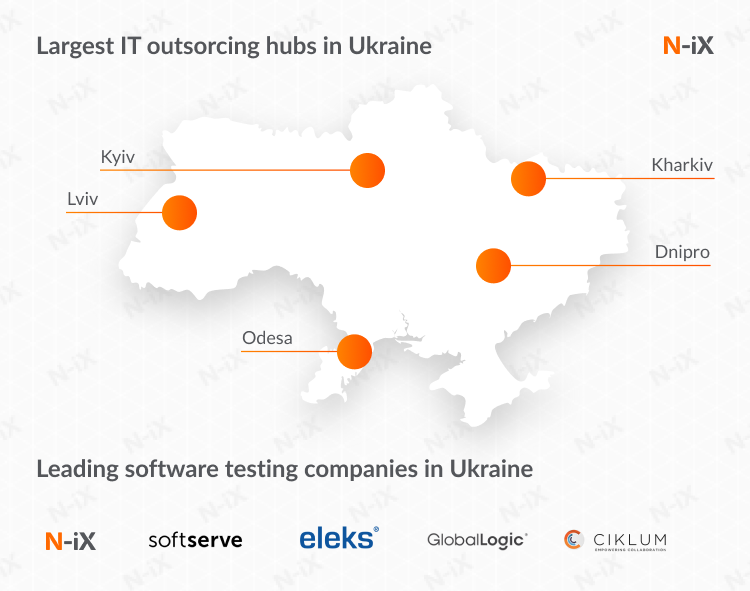 Largest IT outsourcing companies in Ukraine for software testing outsourcing