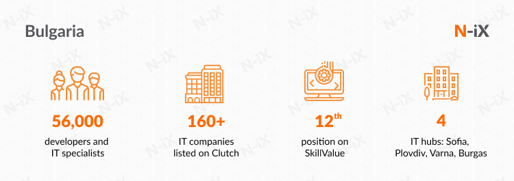IT outsourcing company in Eastern Europe: Bulgaria can be a good option