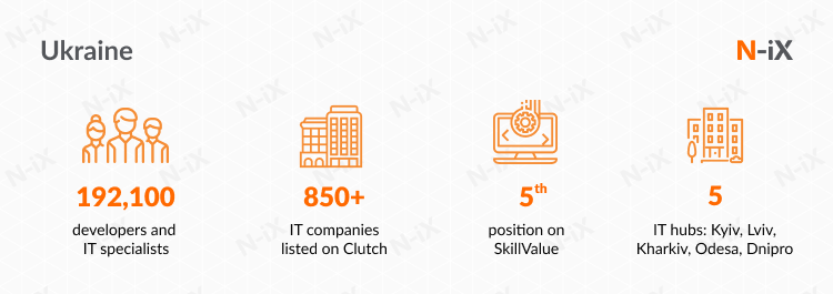 IT outsourcing company in Eastern Europe: Discover Ukraine