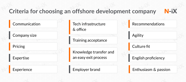 How to hire offshore software developers? Pay attention to these criteria while choosing a vendor