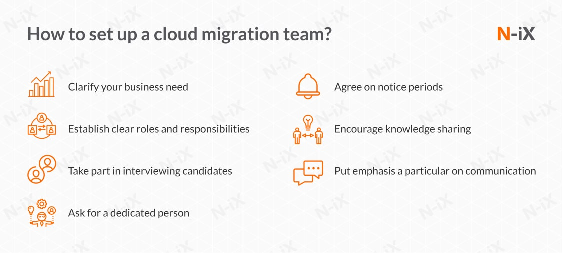 How to set up a cloud migration team