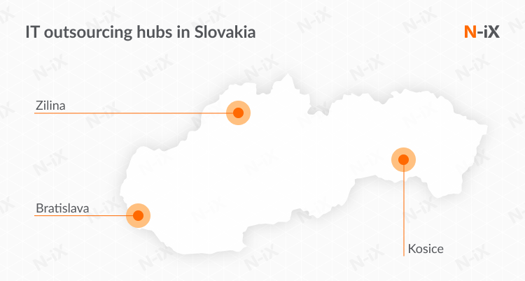 best offshore software development countries: IT hubs in Slovakia
