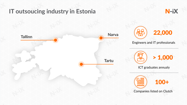 IT outsourcing to Eastern Europe: Estonia