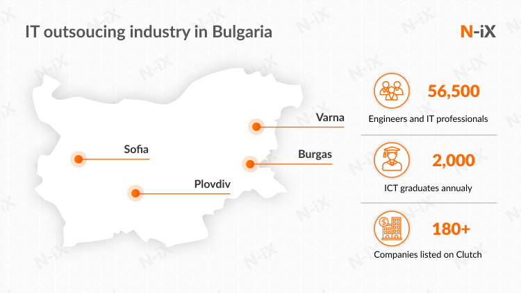 Outsourcing to Eastern Europe: Bulgaria