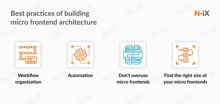 micro frontends: best practices