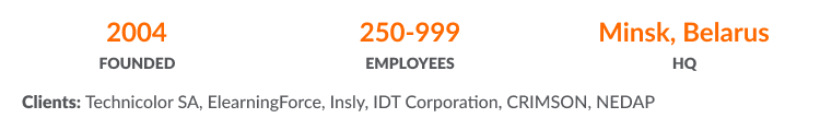 IT outsource company Belitsoft
