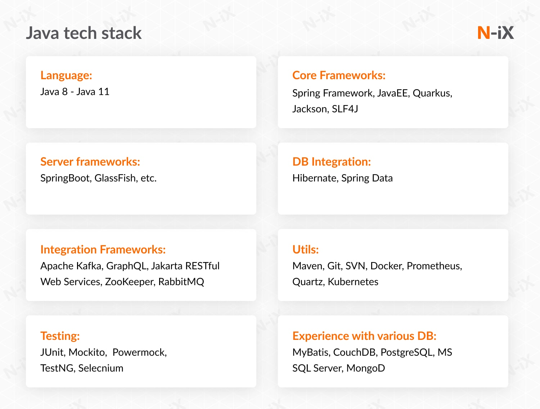 java tech stack